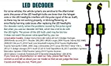 AnyCar Led Headlight Decoder 9005 9006 9012