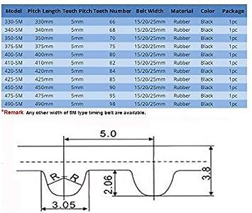 Color : 410mm, Size : 15mm WNJ-TOOL 1pc HTD 5M Timing Belt 15//20//25mm Width Transmission Rubber Belt 5mm Pitch 330//340//350//375//400//410//420//450//475//490-5M Toothed Belt