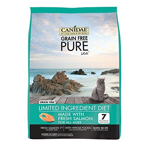 CANIDAE Grain Formula Fresh Salmon