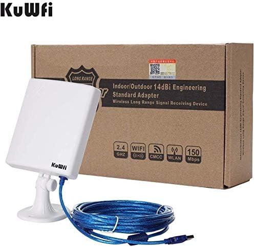 antenas para puntos de acceso Wifi