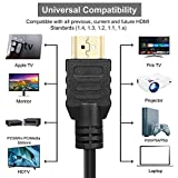 BaseAV Hi-Speed 4K HDMI Cable for Sony KDL-32W600D