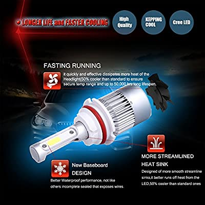 cciyu CREE Combo Set LED Headlight Kit 9007 Bulbs, Super Bright 80W, 6500K, 7200LM High Low Beam Headlamp - 1 Year Warranty: Automotive