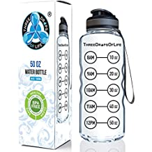 50oz Sport Water Bottle - Best for High Capacity Hydration - Clear Tritan Plastic, BPA Free, Flip Top - Leak Proof Lid - Most Popular New Product | Strong Reusable 50 oz Clear Sports Water Bottle