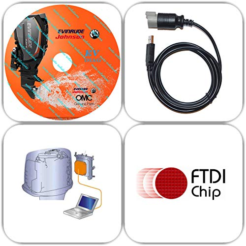 Moto-Solution USB Diagnostic Tool Scanner KIT for EVINRUDE Outboard Engine E-TEC/Fitch ()