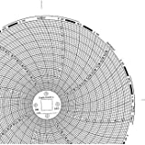 Dickson C657 Circular Chart, 6''/152mm Diameter, 7-Day Rotation, 0/100, -100/0  F/C Range (Pack of 60)