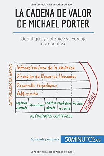 La cadena de valor de Michael Porter: Identifique y optimice su ventaja competitiva (Spanish Edition)