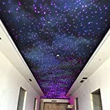 32W RGB Twinkle LED Fiber Optic Star Ceiling Kit