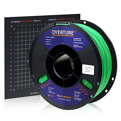 Top 10 best filament green
