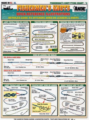 Fishermans Publications Knot Tying Chart #4