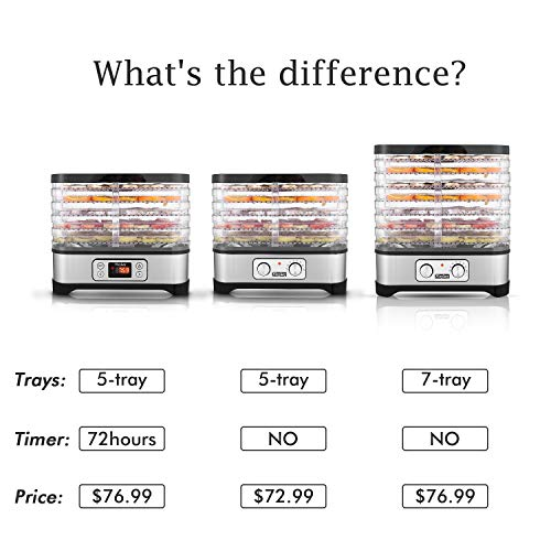 Food Dehydrator Machine, Jerky Dehydrators with 7-Tray, Knob Button by SuperPostman (Image #2)