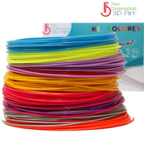 Printing Filament Plastic Different Template product image