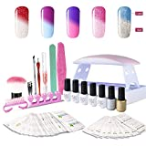 Best Gel Polish Kits - Sexy Mix Gel Nail Polish Starter Kit Shellac Review