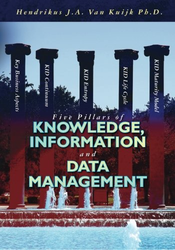 Five Pillars of Knowledge, Information and Data Management