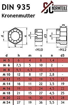 SC-Normteile V2A - DIN 935 // ISO 7036 SC935 rostfreier Edelstahl A2 // NIRO 5 St/ück Kronenmuttern M5 -