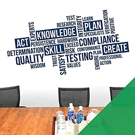 Corporate Wall Art Sticker - Plan, Knowledge, Skill, Act, Create ...