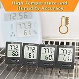 Habor Thermometer Indoor (2 Pack), Superior Mini