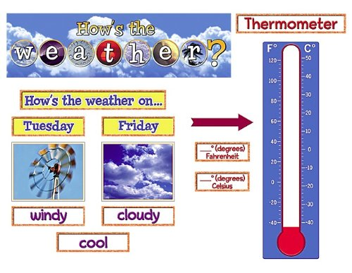 (Teacher Created Resources How's The Weather? Mini Bulletin Board (4869))