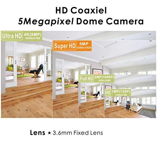 Inwerang HD TVI Camera 5MP Turret EXIR, 4in1 5MP TVI/AHD@20fps/4MP CVI@30fps/960H Analog, IP66 Water Proof, 3.6mm Wide Angle Lens, IR Smart no Ghost Image, 85ft Long IR Distance, Metal case, DC12V