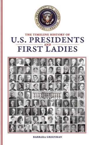 The Timeline History of U.S. Presidents and First Ladies