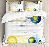 YOKOU Educational Duvet Cover Set 4 Piece Microfiber Comforter Quilt Bed Bedding Covers with Zipper, Ties - Solar and Lunar Eclipse Planet Earth Sun Moon Orbit Astronomy Science Blue Green Mustard