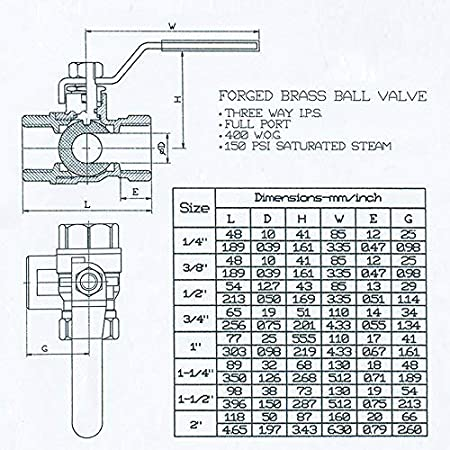 1//2 Full Port 400WOG Lever Handle Forged Brass Ball Valve NIGO 180SS Series 3-Way L-Port NPT Female