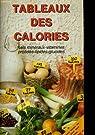 Tableaux des calories par Noël