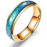 Ello Elli 6MM 舒适贴合不锈钢变色心情戒指,心跳图案带心形设计
