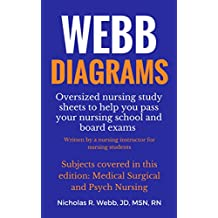 200 Webb Diagrams for Medical-Surgical and Psych/Mental Health Nursing: The Best Way to Learn Material to Pass Nursing School Exams and the NCLEX