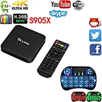 TX3 PRO Android 6.0 1GB 8GB Amlogic S905X VP9 HDR 4K H.265 TV BOX With Backlit Keyboard