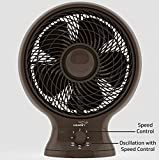 VGuard Personal fan Lap Breeze 250mm sweep size with speed control