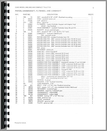 SN# 9770165-14041700 Case 446 Lawn and Garden Tractor Parts Manual