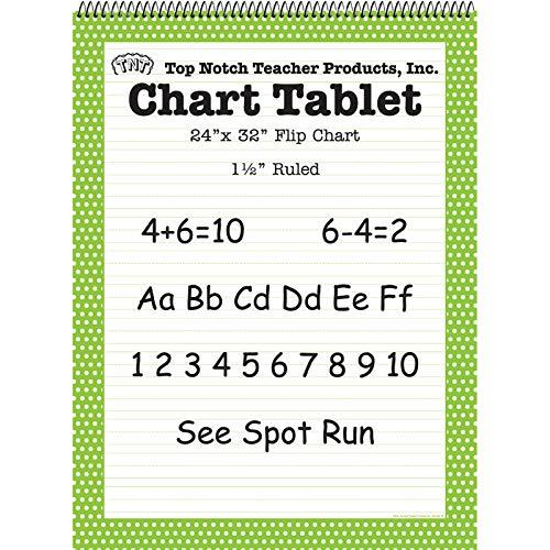 Top Notch Teacher Products Chart Tablet Polka Dot (1 1/2