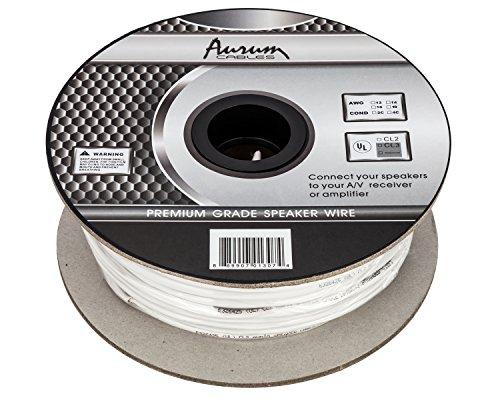 Aurum Cables Waterproof Speaker Listed
