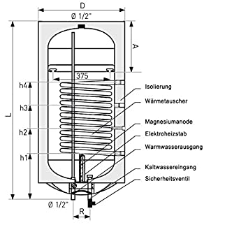 100 Liter Warmwasserboiler Neptun-Kombi mit 1 Wärmetauscher