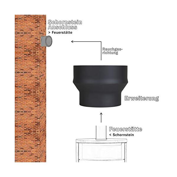 Adattatore per la canna fumaria, espansione per il tubo del camino e della stufa a pellet, diametro interno: 80 mm 5 spesavip