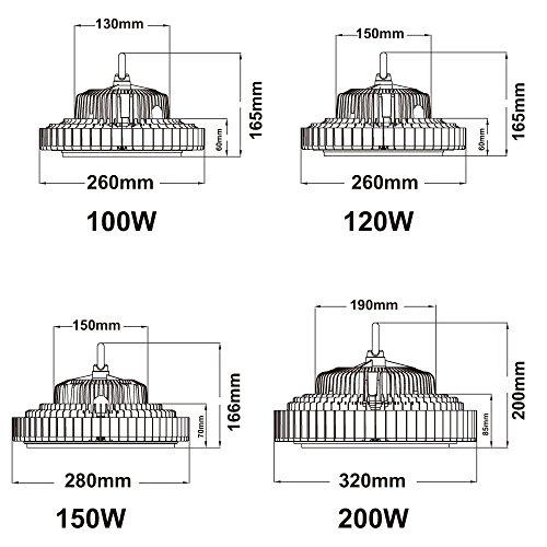 Ebuylights 200W UFO LED High Bay Light Fixtures -28,000