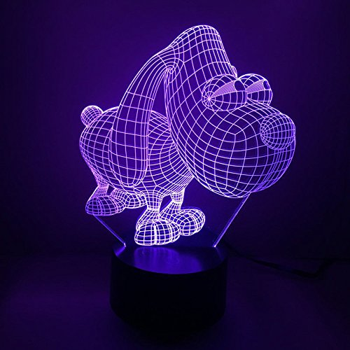 Comics+3D+Night+Lamp+ Products : Big Eye Dog Acrylic 3D Led Night Light Table Lamp Usb Touch Switch Xmas Gift