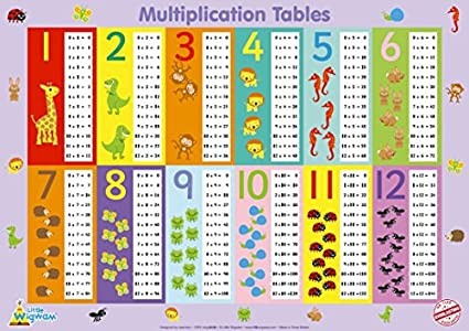 "Amazon.Com: Little Wigwam Multiplication Tables Chart - ""No Tear"