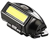 Streamlight 61702 Bandit - includes headstrap, hat clip and USB cord, Black