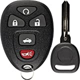 KeylessOption Keyless Entry Remote Control Car Key Fob Replacement for 15912860 with Key
