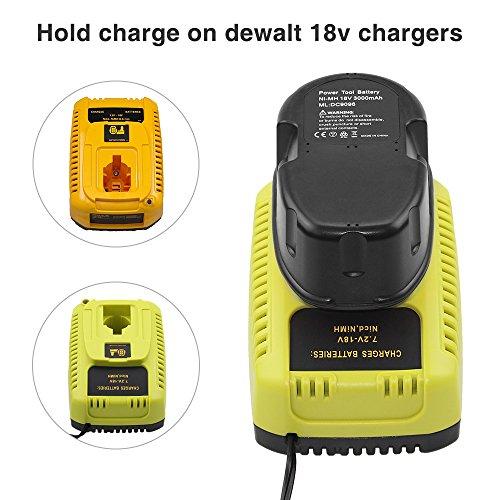 Replace for Dewalt DC9096 18V 2.0Ah XRP Battery DC9099 DC9098 DE9096 DE9098 DW9096 2pack SUN POWER Forrat PC18B