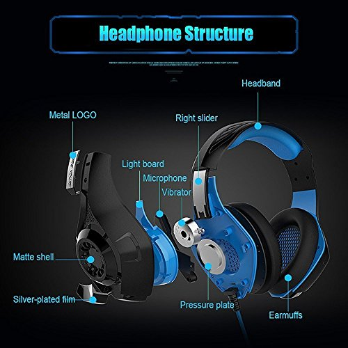 518AgA2DtoL - Gaming-Headset-for-PS4Tezewa-Xbox-One-Gaming-HeadsetPC-Gaming-HeadsetStereo-PS4-Headphones-with-MicLED-Gaming-Headphones-With-Microphone-for-Xbox-One-PSP-Netendo-DS-PC-Tablet-iPhone8-X-iPad