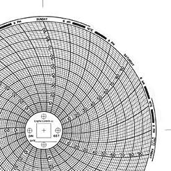 Graphic Controls Circular Chart C657, 7 ...