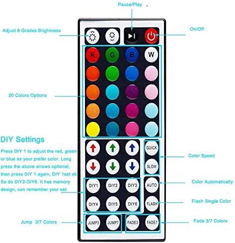 Bathebright 32.8ft Led Strip Lights, RGB Color Changing 300 LEDs Light Strips Kit with 44 Keys Ir Remote for Bedroom, Room, Kitchen