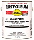 RustOleum V769402 Red V7400 Quick Dry High Performance System Primer, 1 gal Can (Pack of 2)