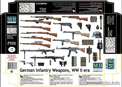 GERMAN INFANTRY WEAPONS, WW II ERA 1/35 MASTER BOX 35115 FREE -