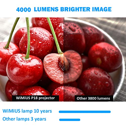 Projector, WiMiUS P18 4000 Lumens LED Projector Support 1080P 200'' Display 50,000H LED Compatible with Amazon Fire TV Stick Laptop iPhone Android Phone Xbox Via HDMI USB VGA AV Black by WiMiUS (Image #2)
