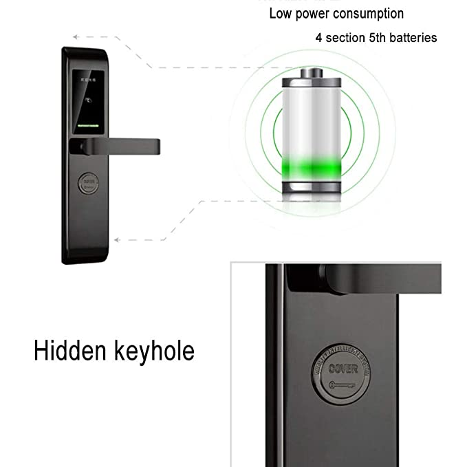 Amazon.com: Digital Electronic Code Touchscreen Keypad ...