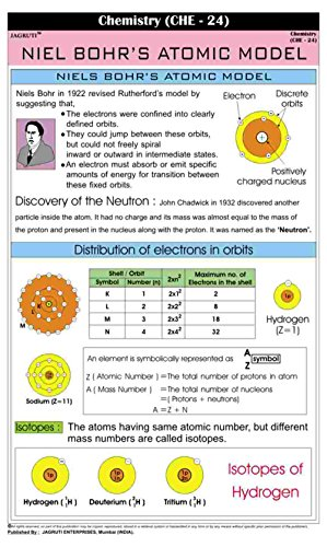 Jagruti Niel Bohr's Atomic Model Wall Hanging Poster Educational Chart