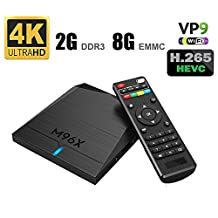 Megassi Android 6.0 Tv Box M96X 2GB Ram 8GB EMMC Flash Amlogic S905x Quad Core High Speed Processor 64 bits Full HD 1080p 4K Smart Tv Box